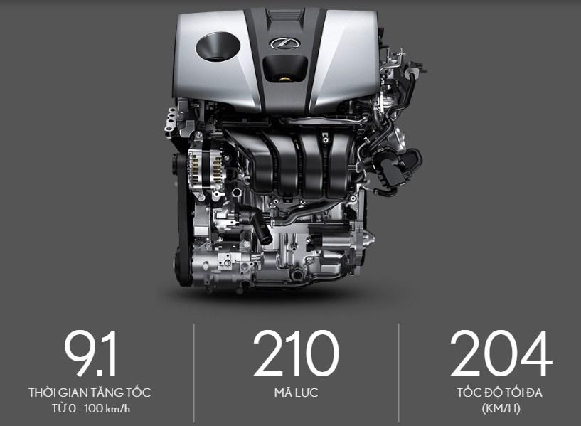 động cơ trên lexus es250