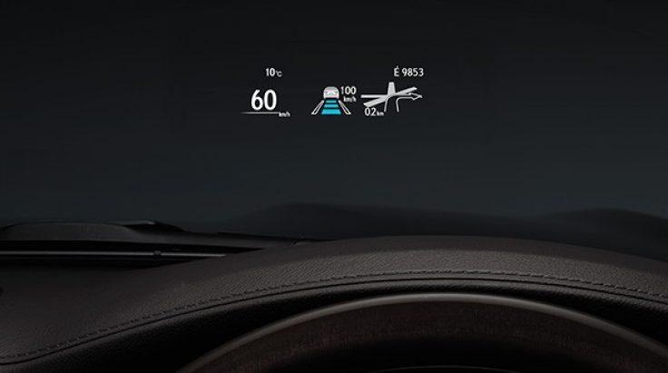 màn hình hiển thị HUD