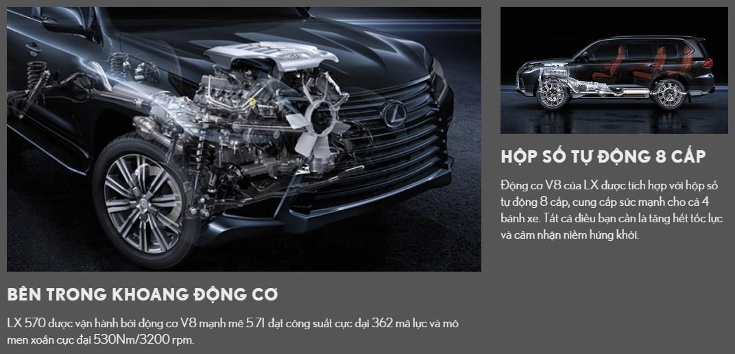 động cơ V8 5.7L LX570 2019