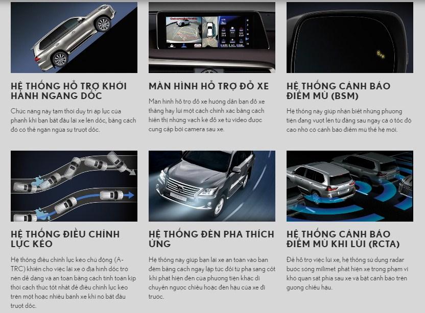 hệ thống an toàn trên Lexus LX570 2016