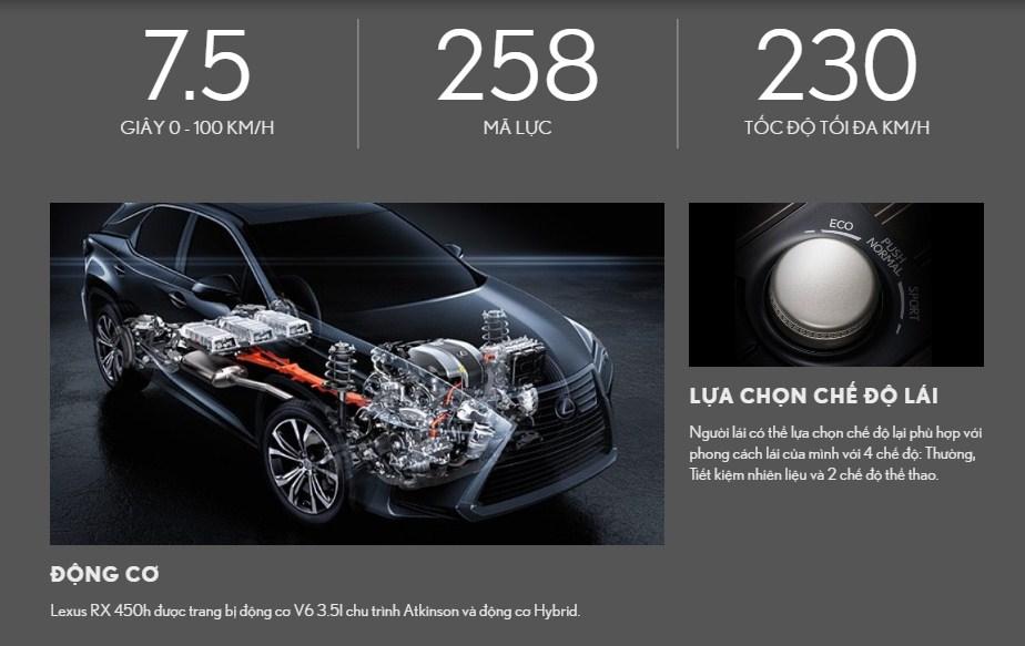 động cơ và vận hành RX450h 2019