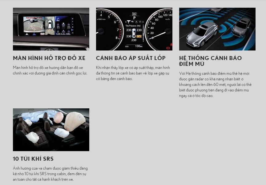 trang bị an toàn trên RX450h