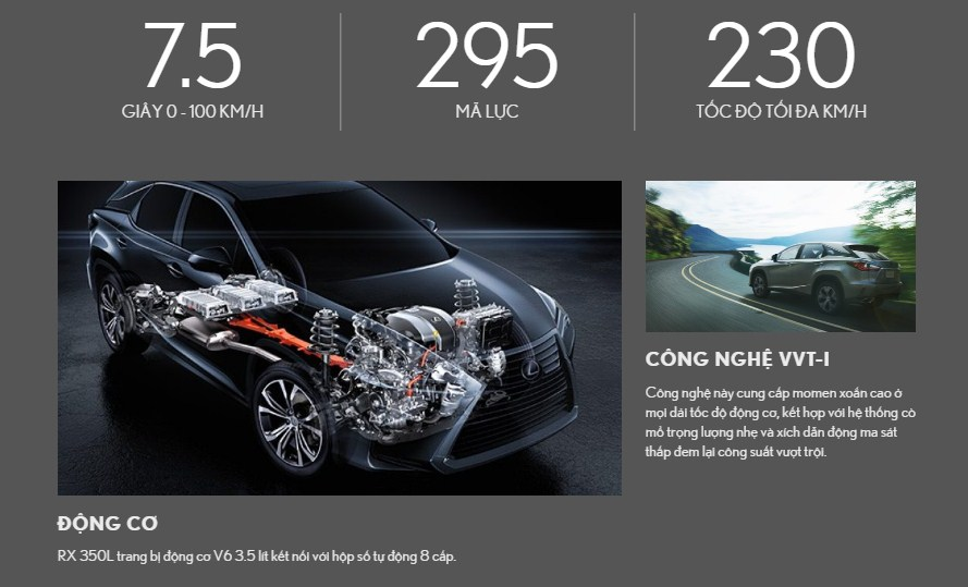 Động cơ V6 3.5L công suất tối đa 260 mã lực của Lexus RX350L