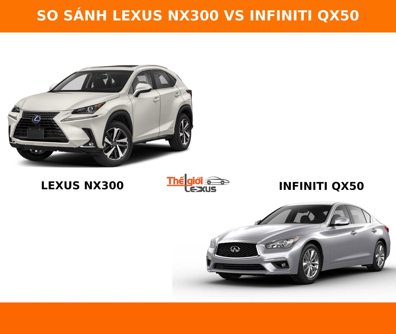 So sánh Lexus NX300 và Infiniti QX50 cùng xe sang Nhật nên chọn xe nào?