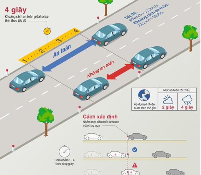 Hướng dẫn cách căn đường khi lái xe ô tô