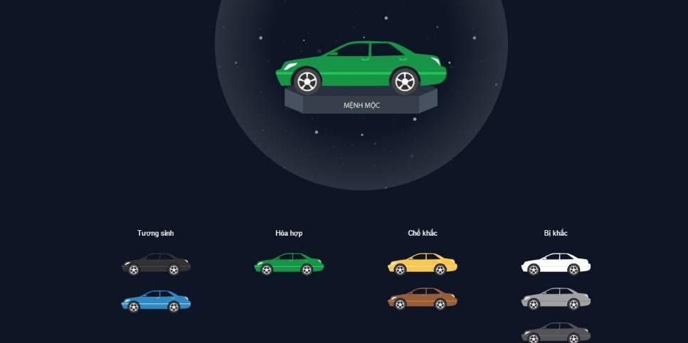 Bật mí người mệnh Mộc nên chọn màu xe nào hợp tuổi mệnh chủ xe mang lại may mắn