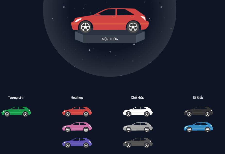 Người mệnh Hỏa nên chọn xe ô tô màu gì?