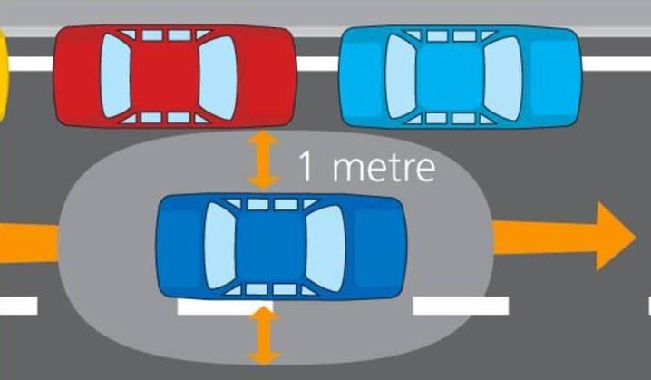 Cách căn đường khi lái xe ô tô - canh hông