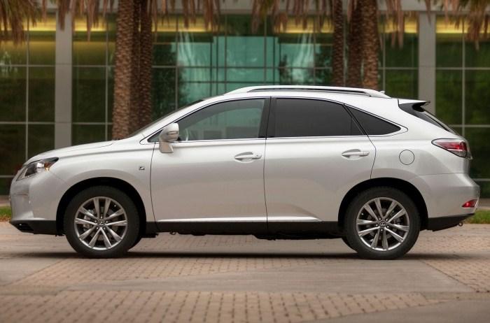 Đánh giá Lexus RX350 đời 2015: giữ giá gần 2,8 tỷ khi đã lăn bánh 4 năm