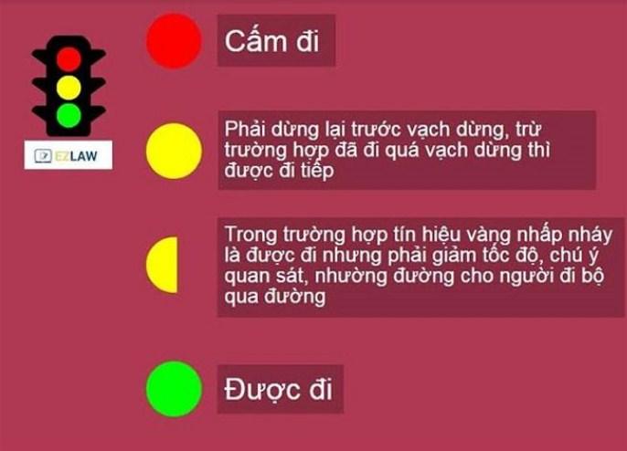 Lỗi đè vạch đèn đỏ là gì?