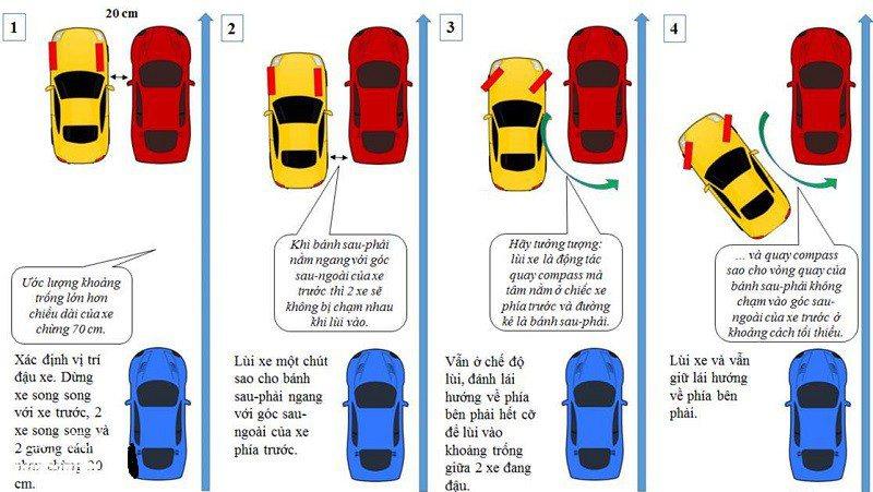 Kỹ thuật về cách lùi xe ô tô đúng chuẩn