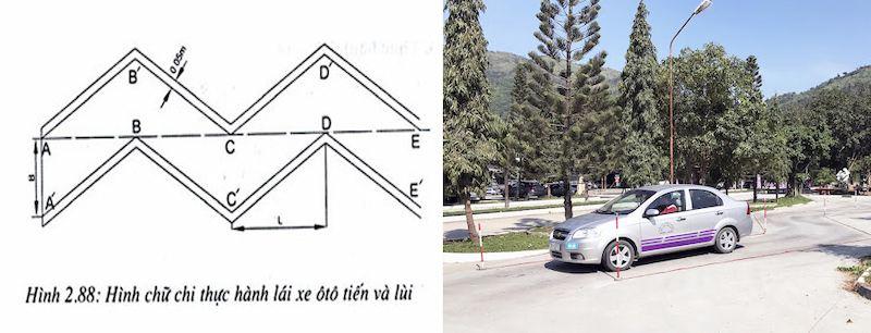 Lái xe hình chữ chi là kỹ năng bạn phải học trước khi tham gia giao thông